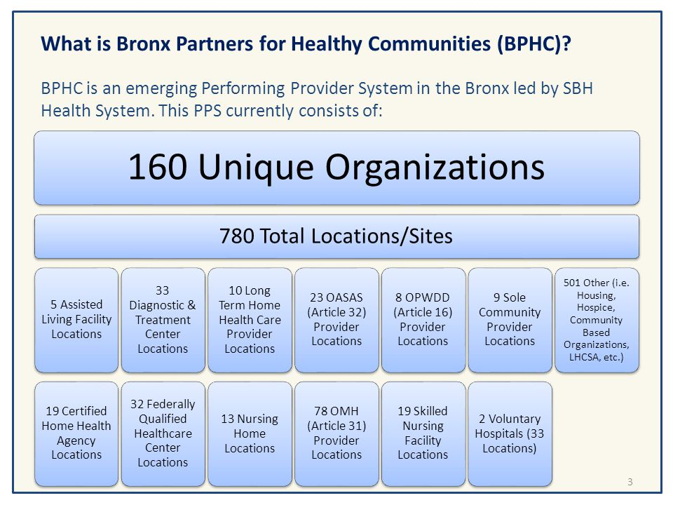 What is Bronx Partners for Healthy Communities (BPHC)