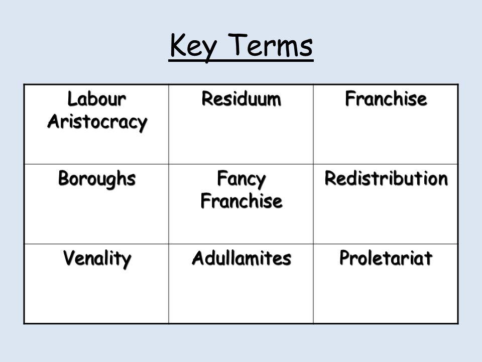 Key Terms Labour Aristocracy Residuum Franchise Boroughs