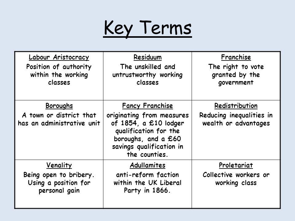 Key Terms Labour Aristocracy