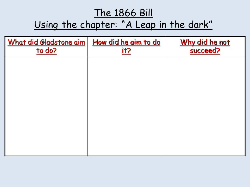 The 1866 Bill Using the chapter: A Leap in the dark