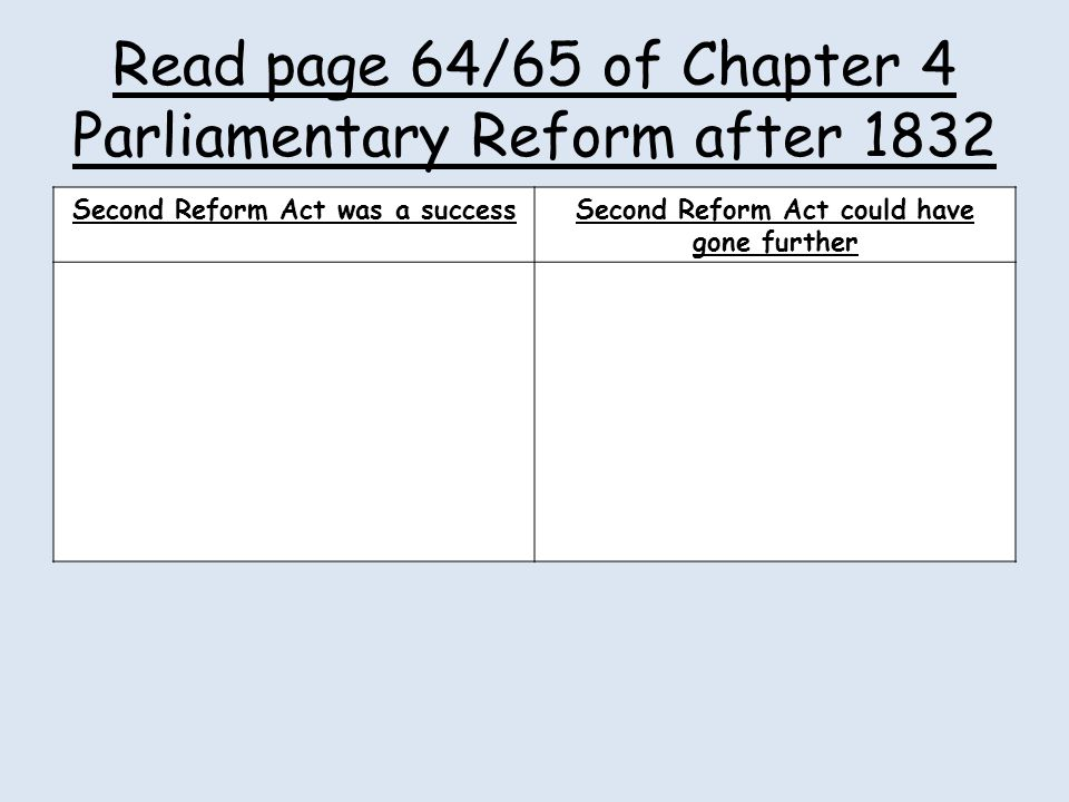 Read page 64/65 of Chapter 4 Parliamentary Reform after 1832