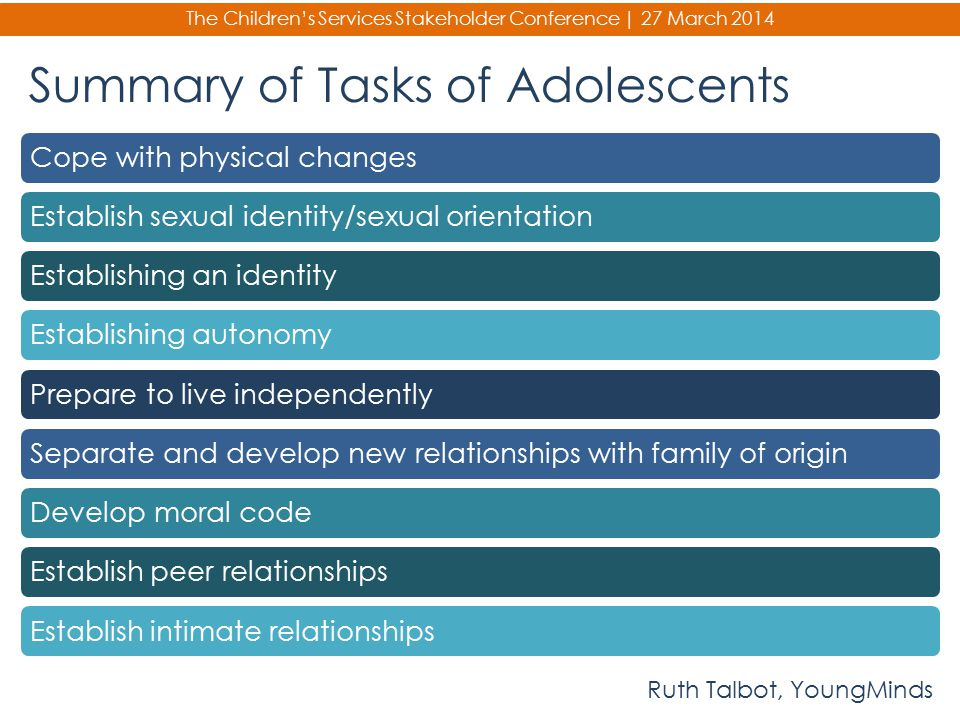 Summary of Tasks of Adolescents