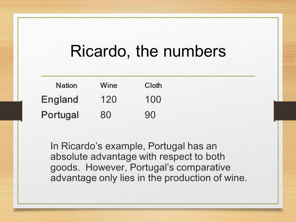 Ricardo, the numbers England 120 100 Portugal 80 90