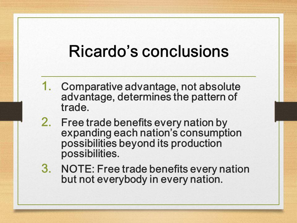Ricardo's conclusions