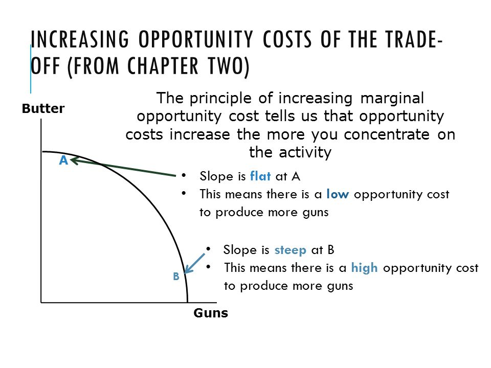 Increasing Opportunity Costs of the Trade-off (from chapter two)