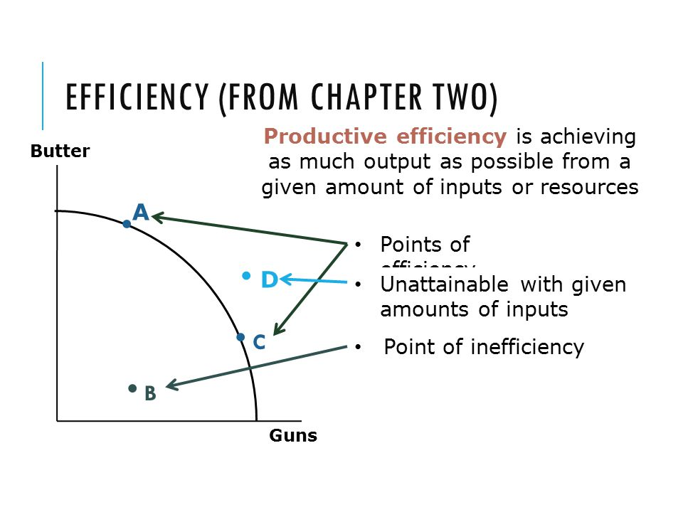Efficiency (from chapter Two)
