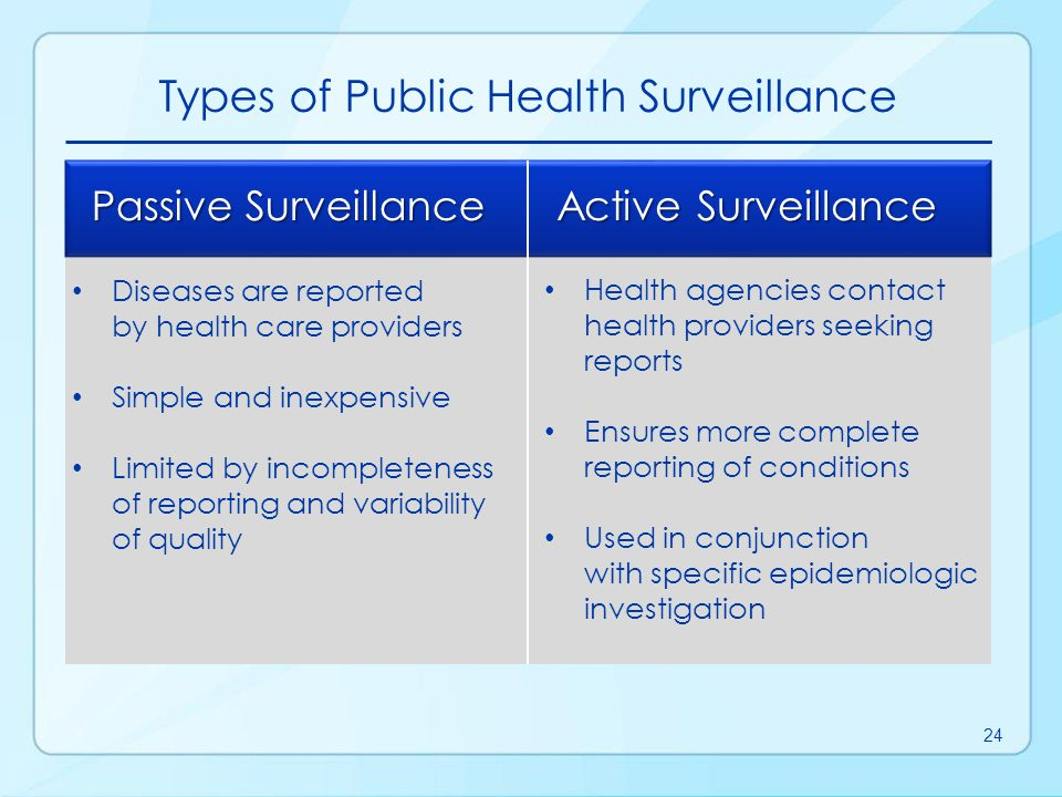 Types of Public Health Surveillance