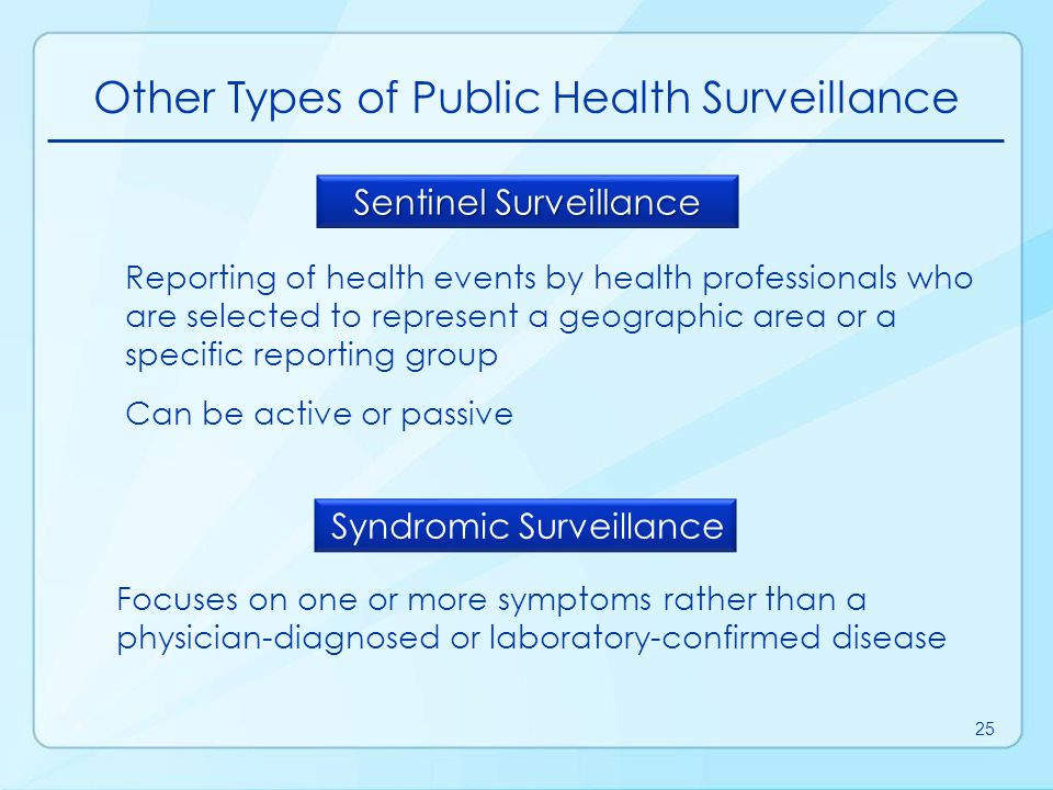 Other Types of Public Health Surveillance