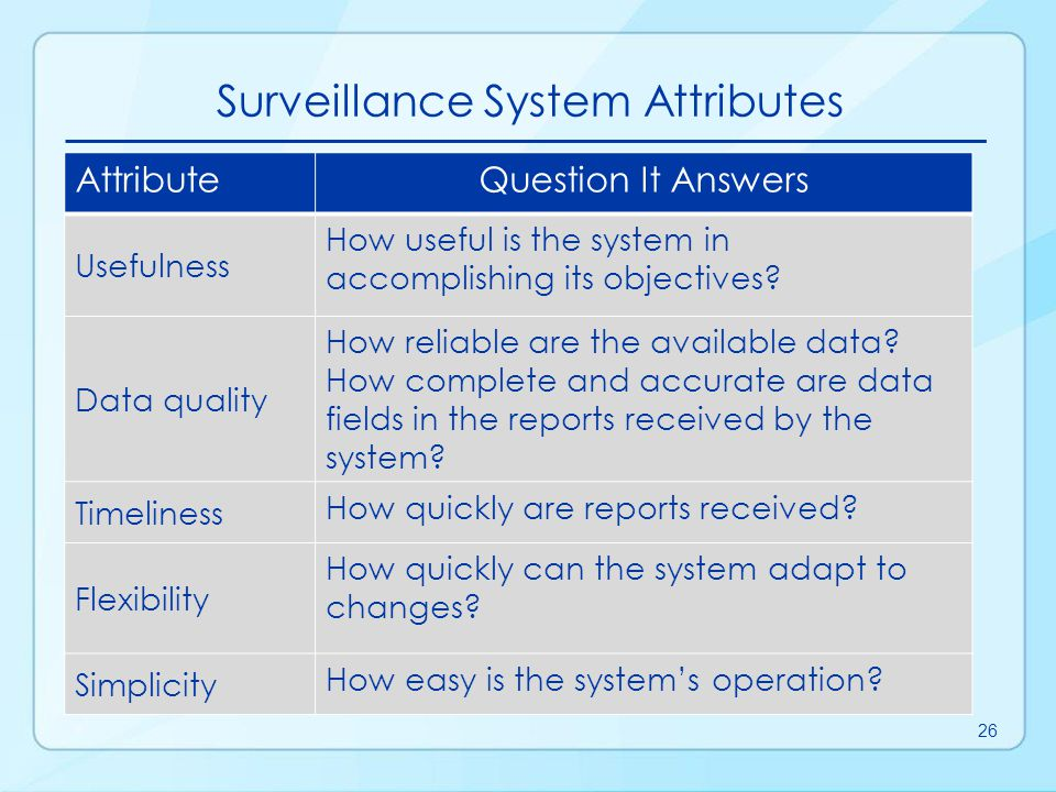 Surveillance System Attributes