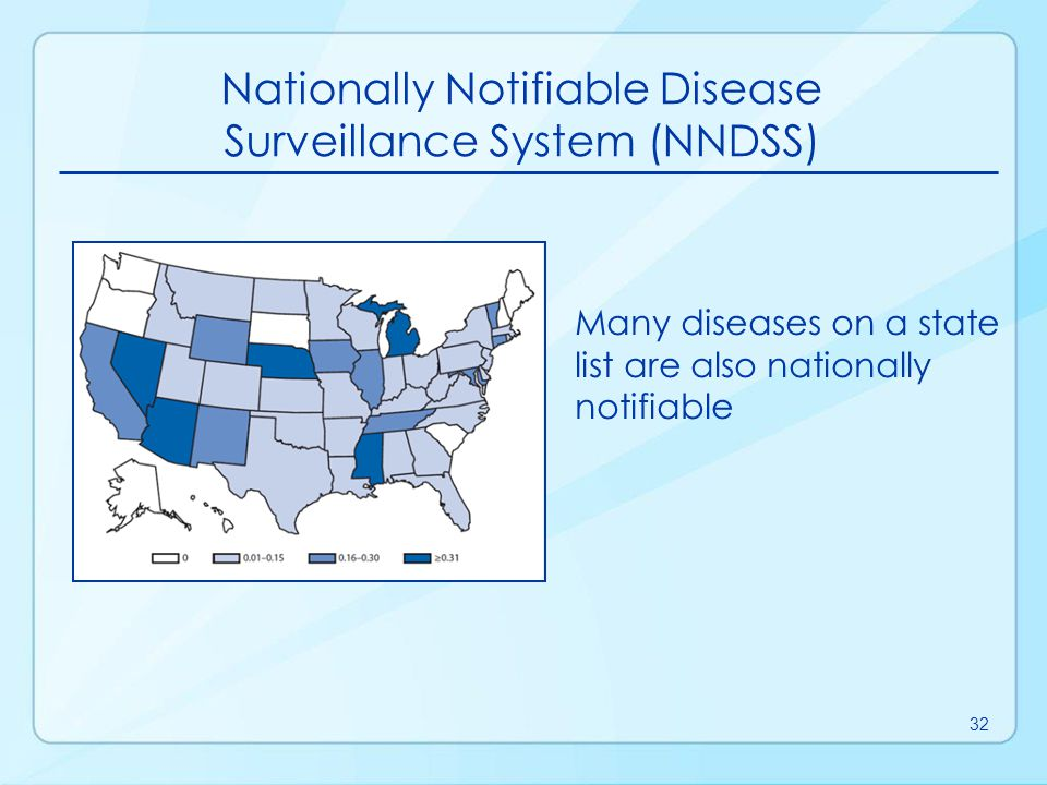 Nationally Notifiable Disease Surveillance System (NNDSS)