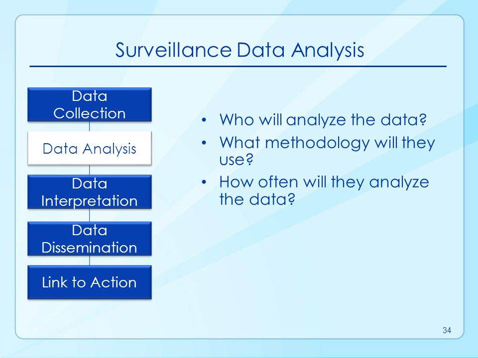 Surveillance Data Analysis