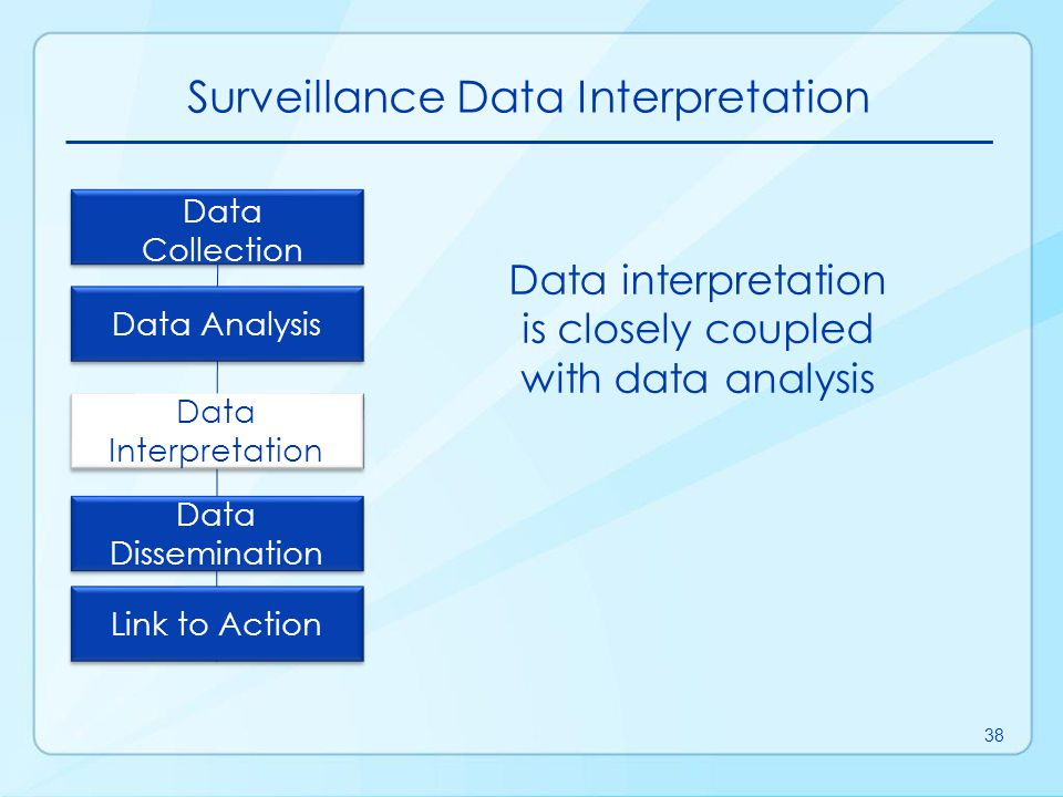 Surveillance Data Interpretation