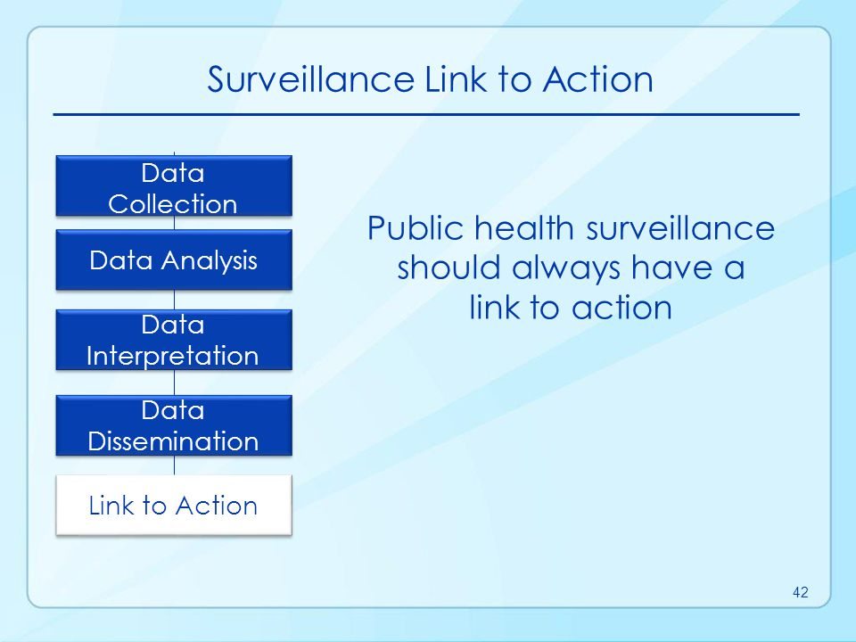 Surveillance Link to Action