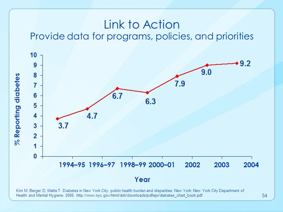 Link to Action Provide data for programs, policies, and priorities