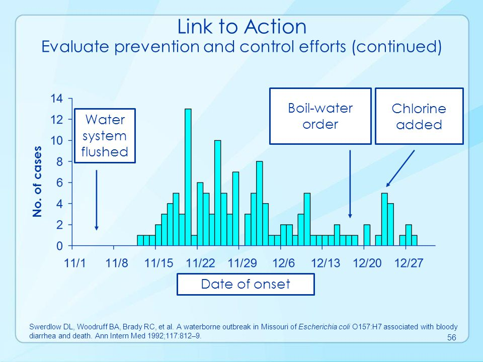 Link to Action Evaluate prevention and control efforts (continued)