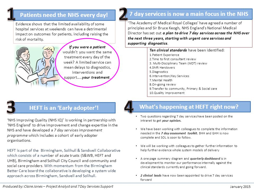1 2 3 4 7 day services is now a main focus in the NHS