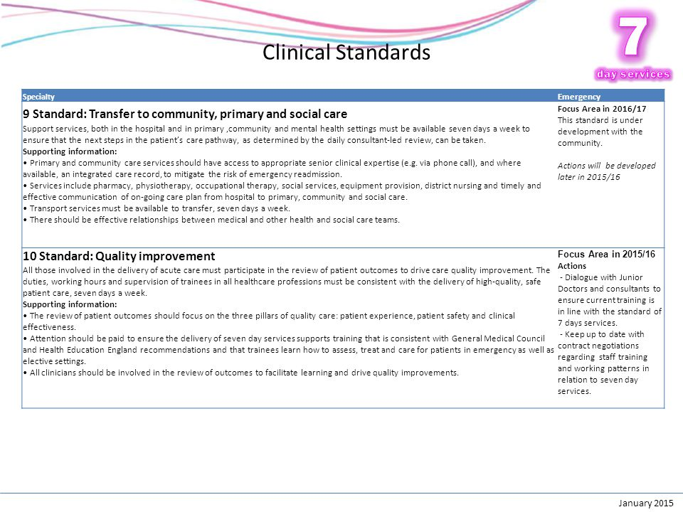 7 7 Clinical Standards Patients need the NHS every day!