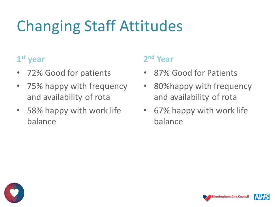Changing Staff Attitudes