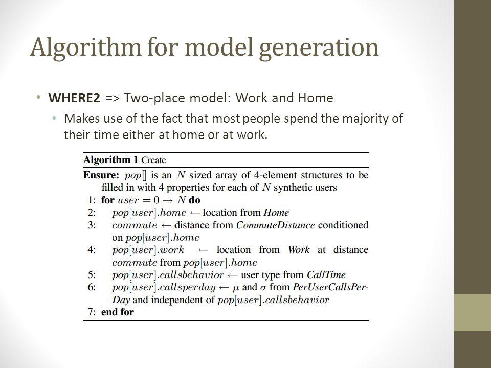 Algorithm for model generation