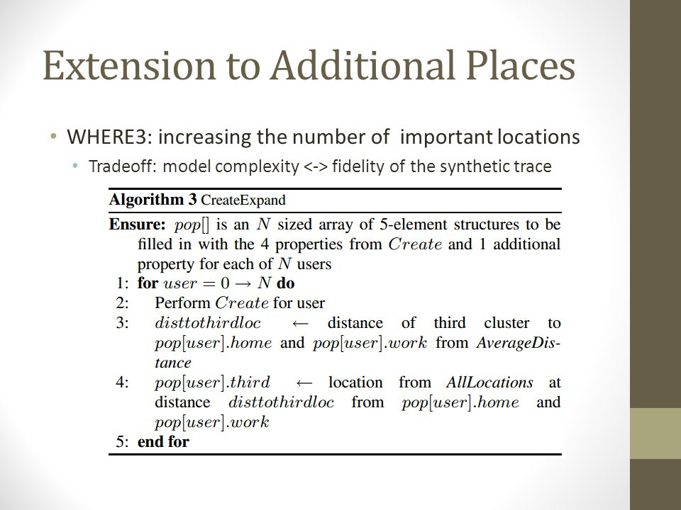 Extension to Additional Places
