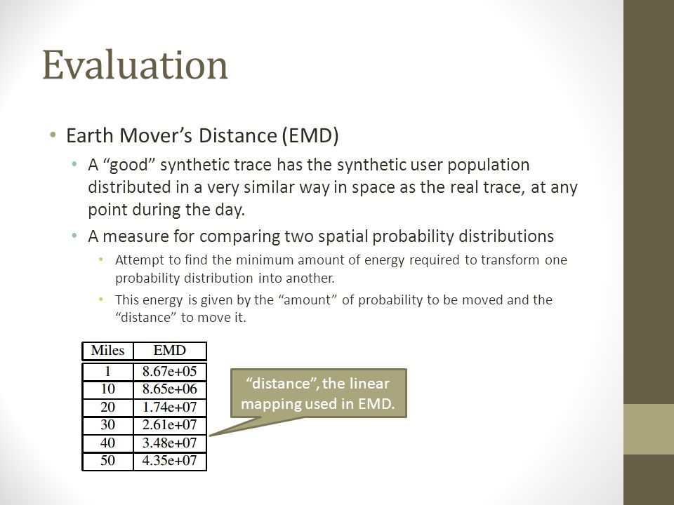 distance , the linear mapping used in EMD.