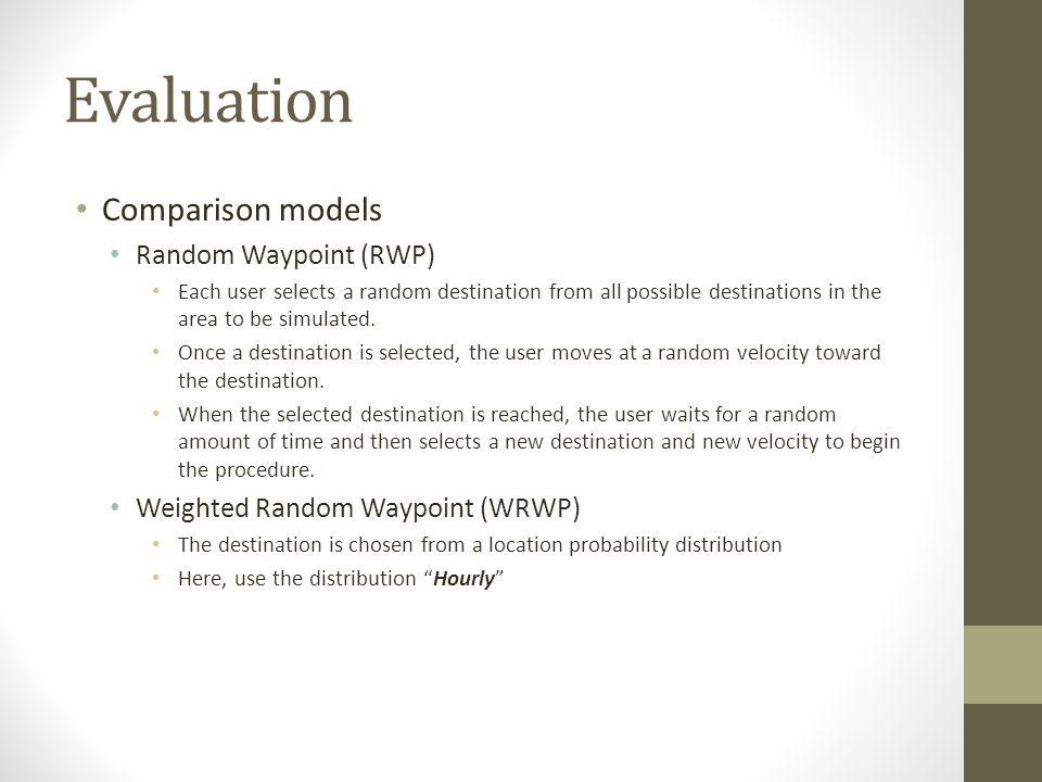 Evaluation Comparison models Random Waypoint (RWP)