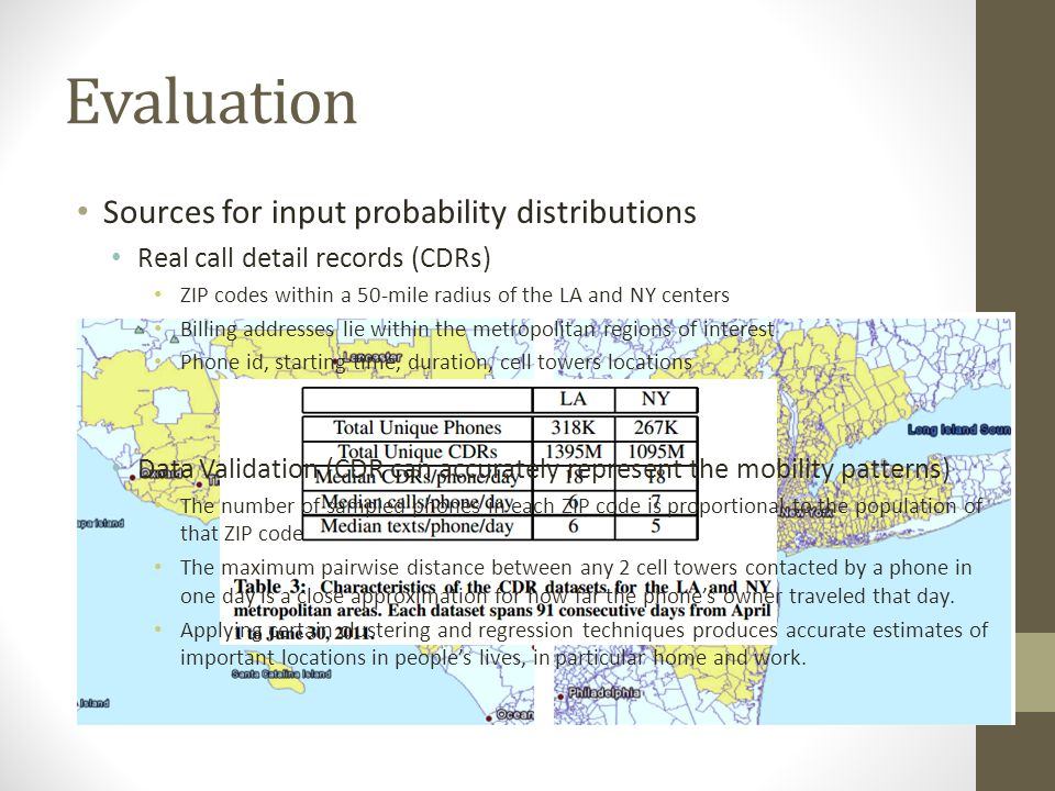 Evaluation Sources for input probability distributions