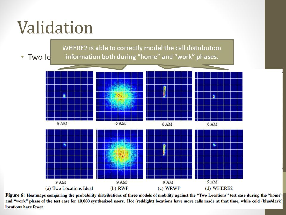 Validation Two locations test case