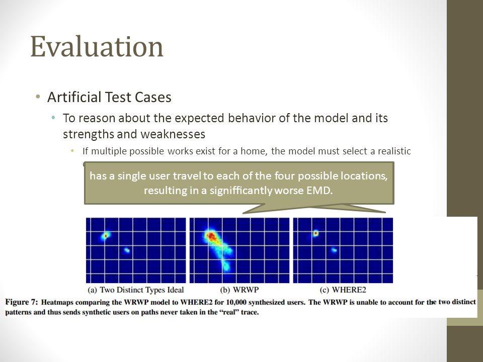 Evaluation Artificial Test Cases