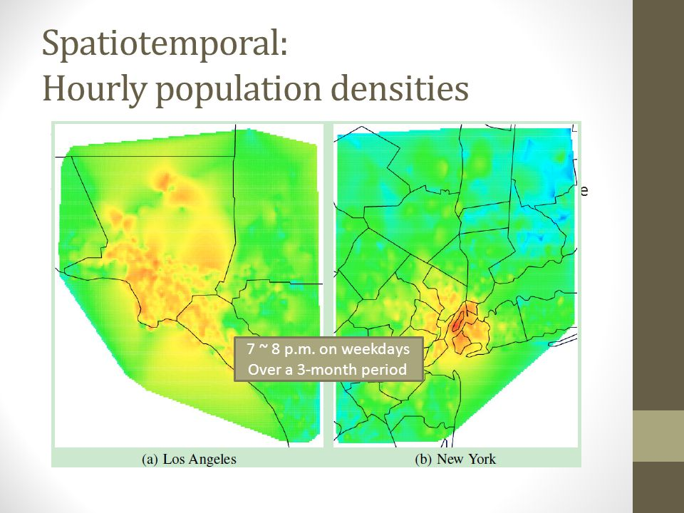 Spatiotemporal: Hourly population densities