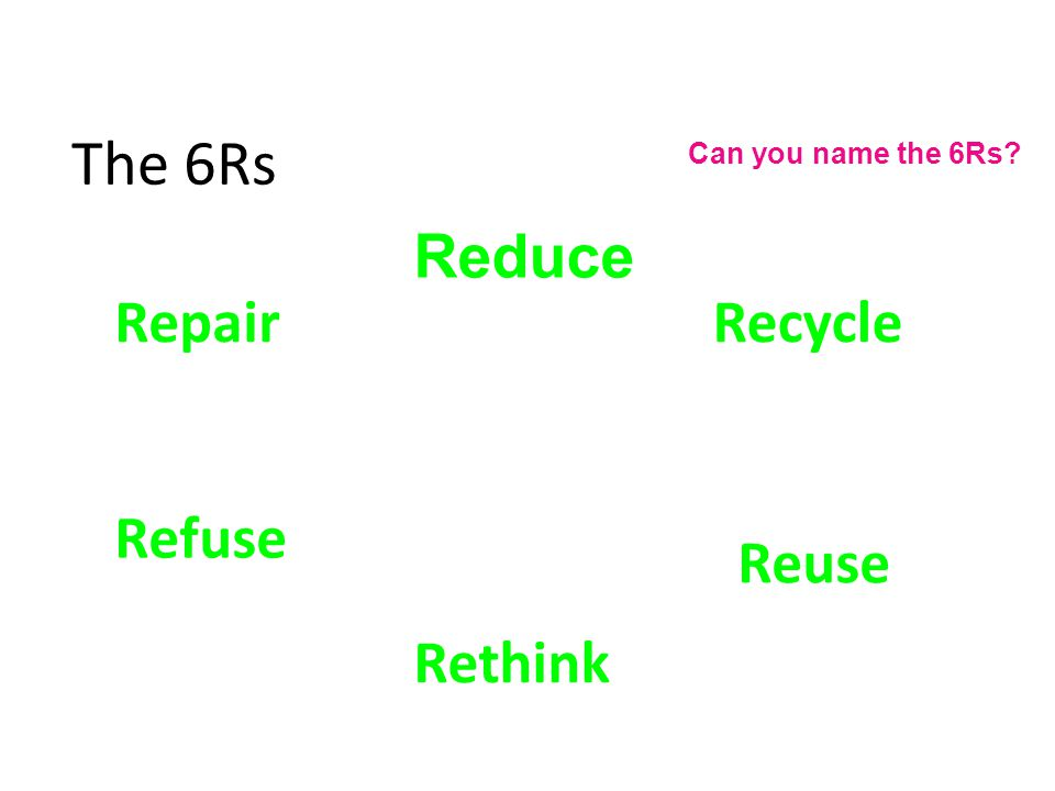 The 6Rs Reduce Repair Recycle Refuse Reuse Rethink