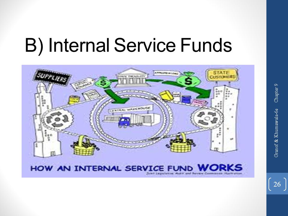 B) Internal Service Funds