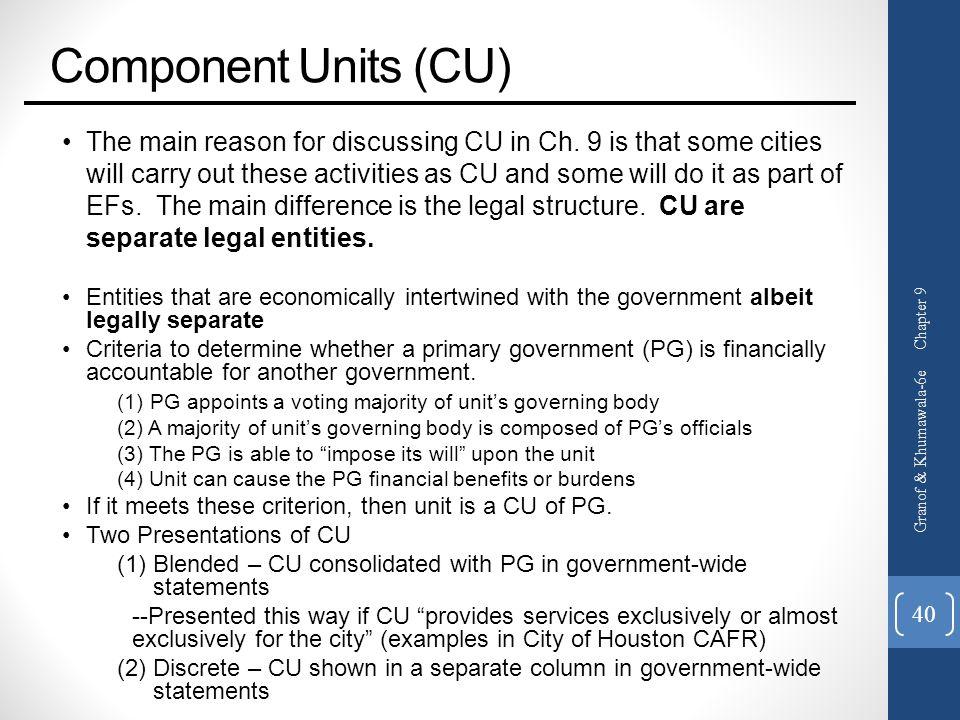 Component Units (CU)