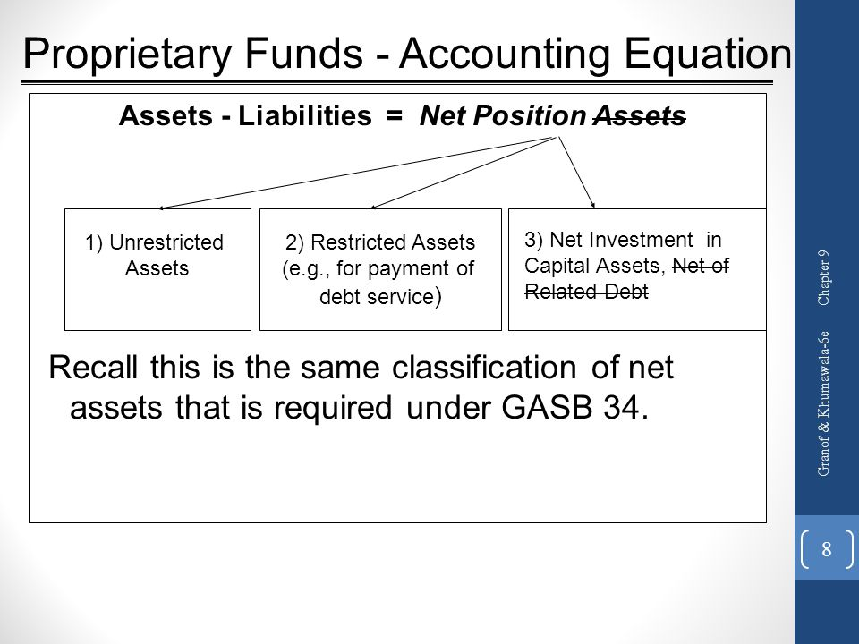 Proprietary Funds - Accounting Equation