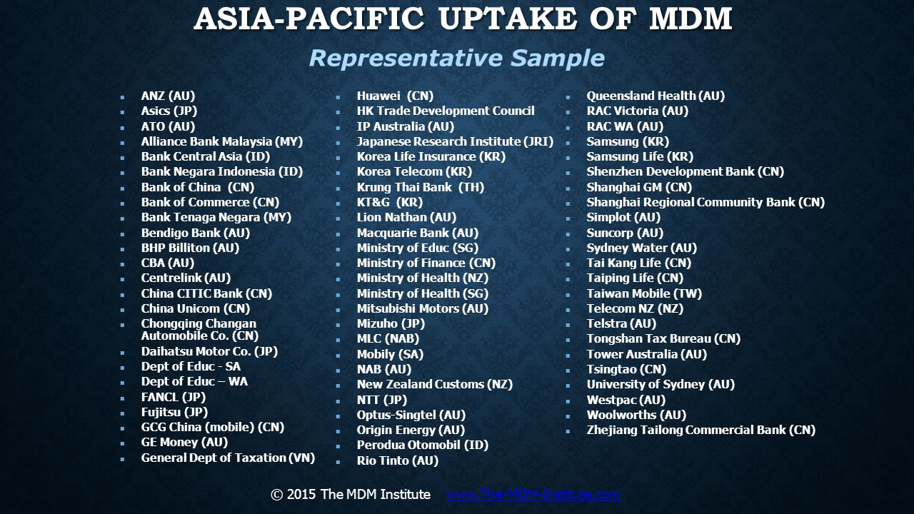 Asia-Pacific Uptake of MDM