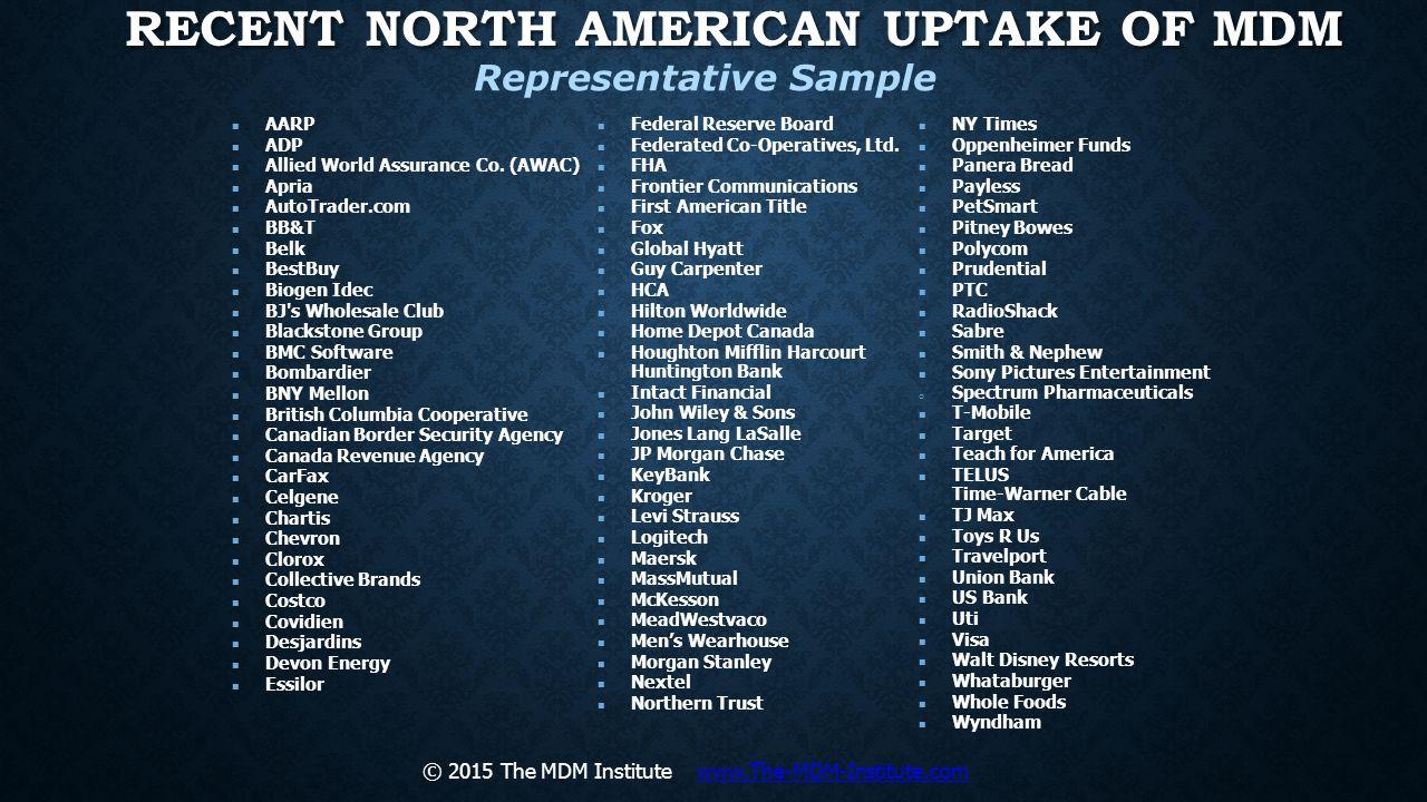 Recent North American Uptake of MDM
