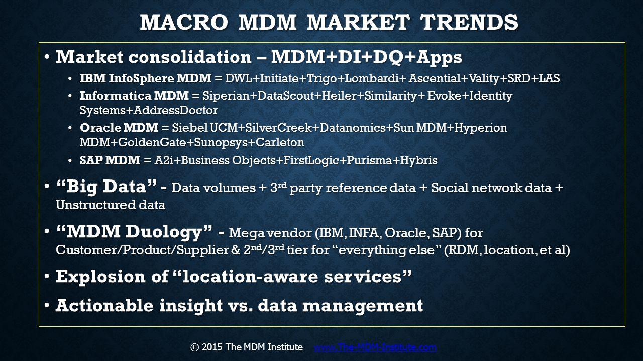 Macro MDM Market Trends