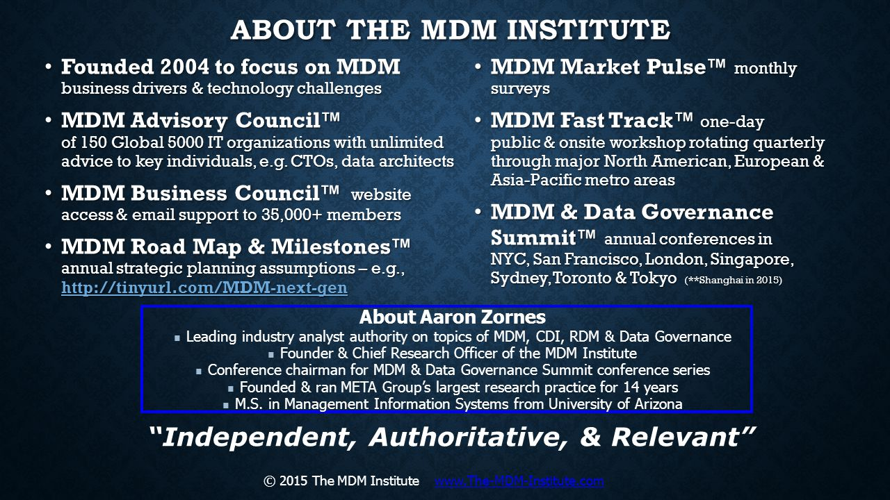 About the MDM Institute