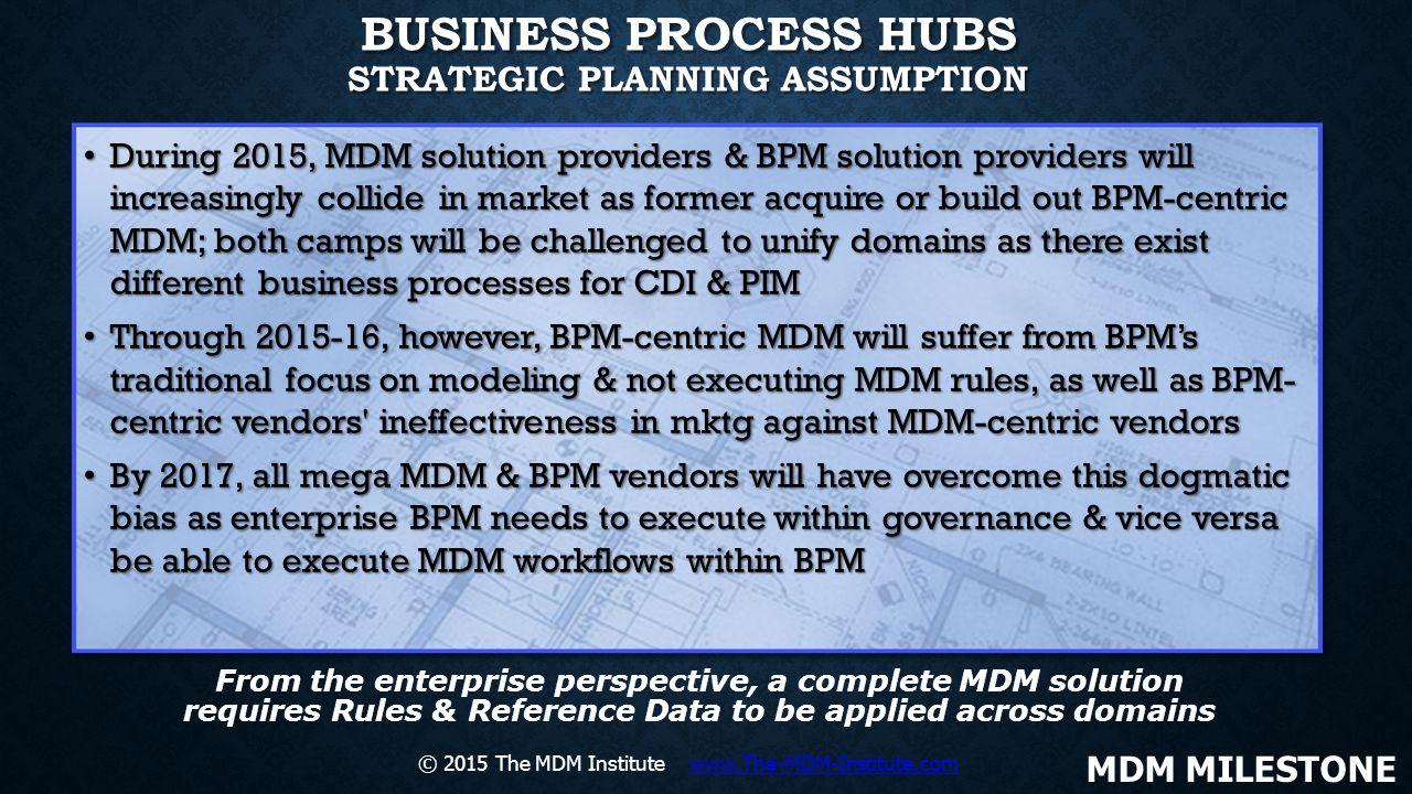 Business Process Hubs Strategic Planning Assumption