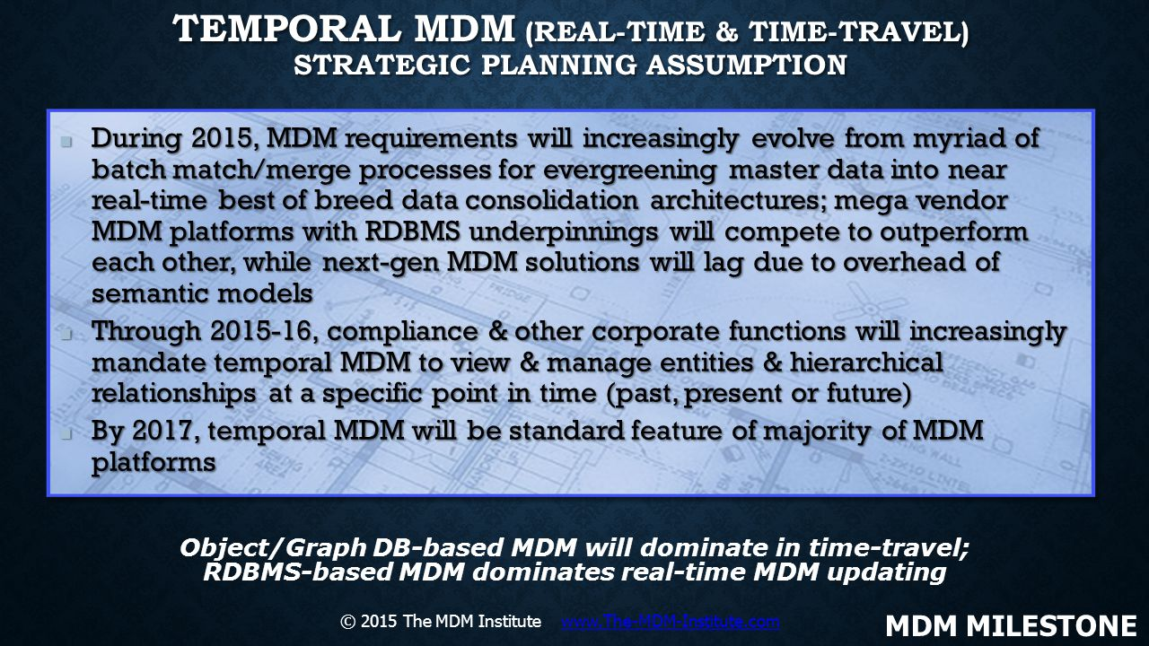 Temporal MDM (Real-Time & Time-Travel) Strategic Planning Assumption