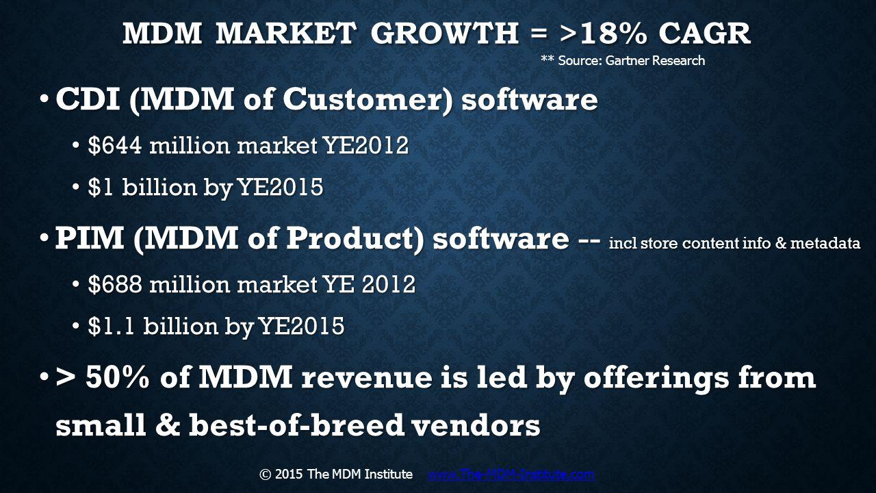 MDM Market Growth = >18% CAGR