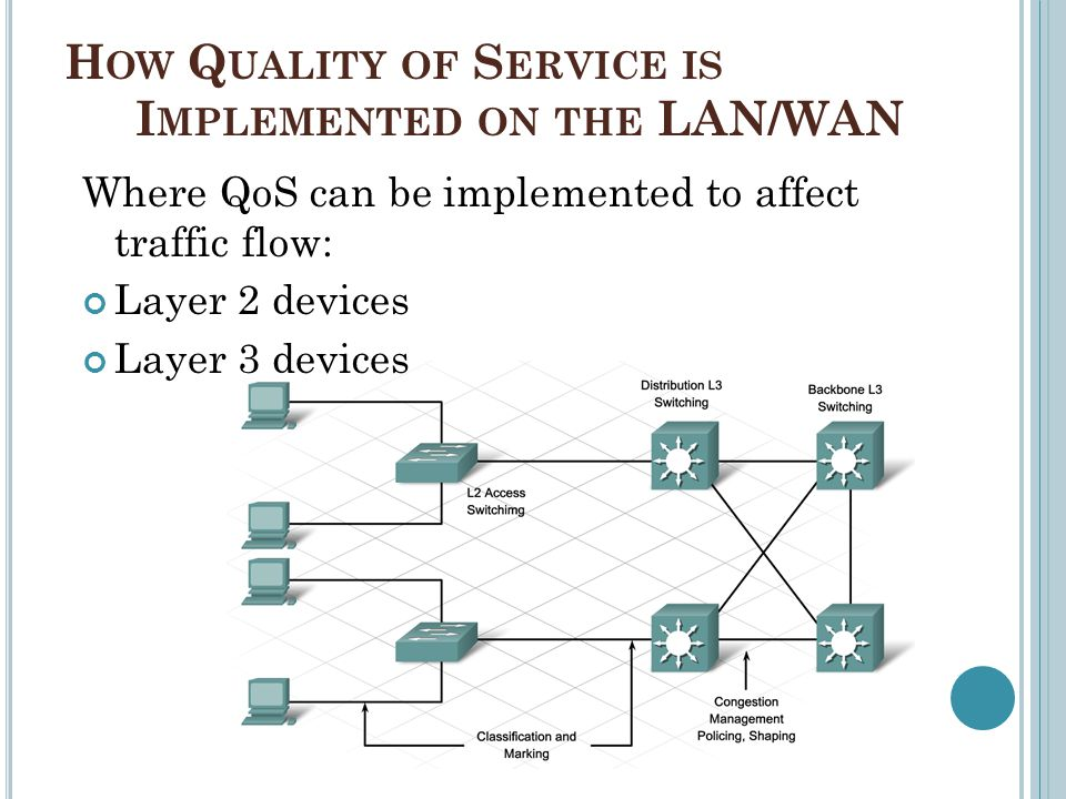 How Quality of Service is Implemented on the LAN/WAN