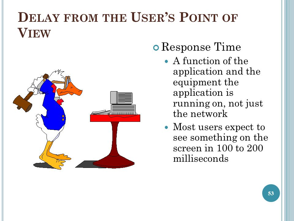 Delay from the User's Point of View