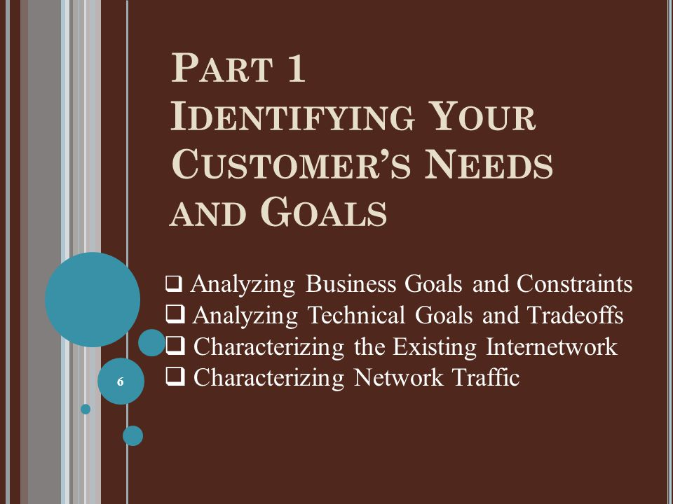 Part 1 Identifying Your Customer's Needs and Goals