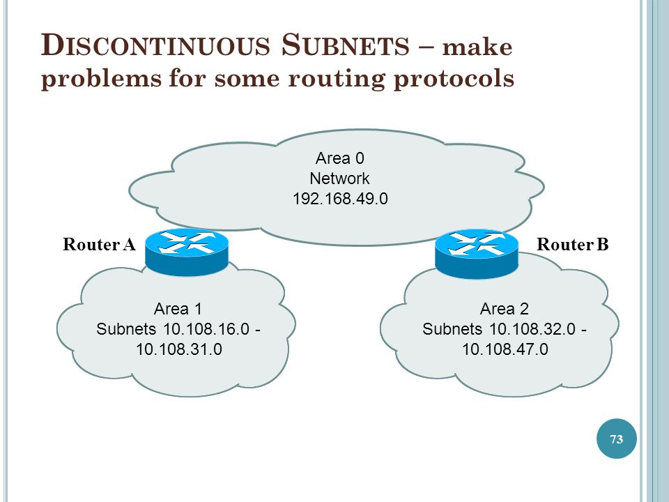Discontinuous Subnets – make problems for some routing protocols
