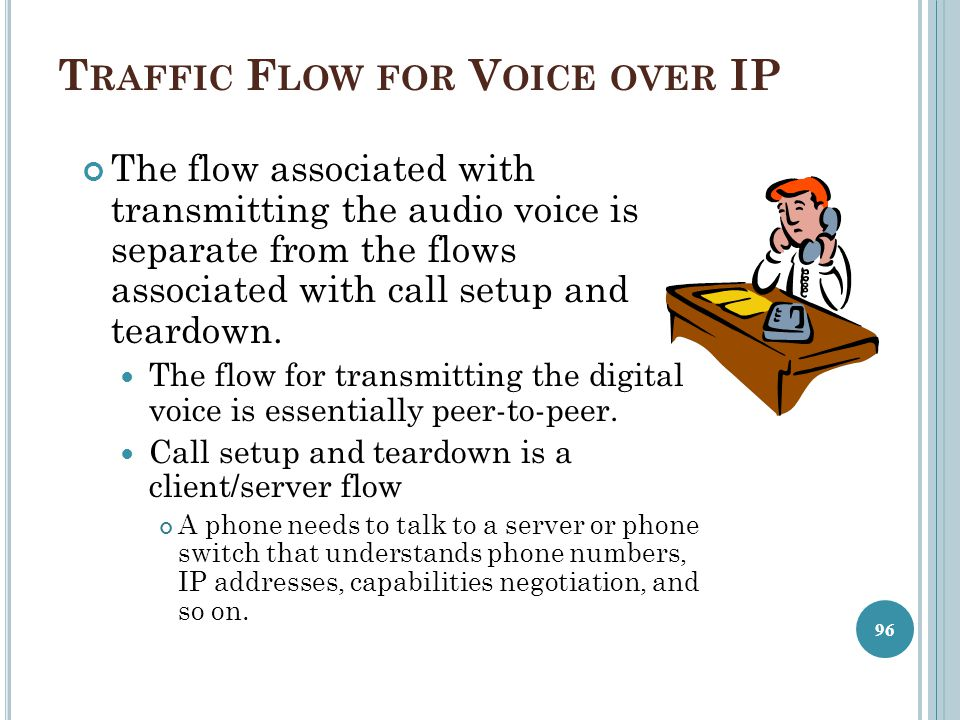 Traffic Flow for Voice over IP