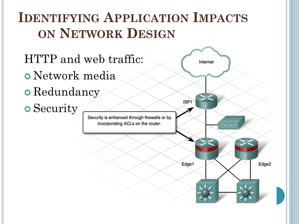 Identifying Application Impacts on Network Design