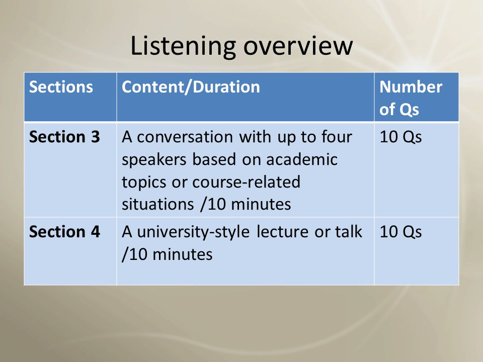 Listening overview Sections Content/Duration Number of Qs Section 3