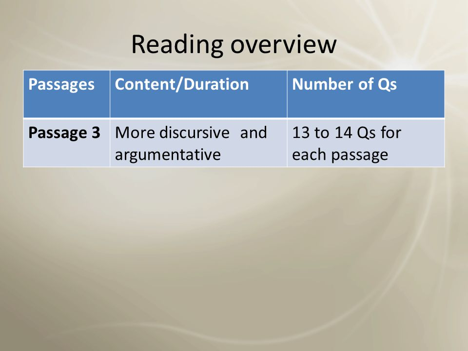 Reading overview Passages Content/Duration Number of Qs Passage 3