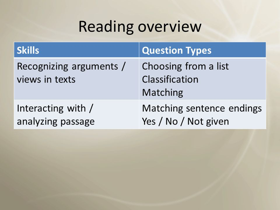 Reading overview Skills Question Types